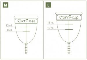 Mamicup sizes